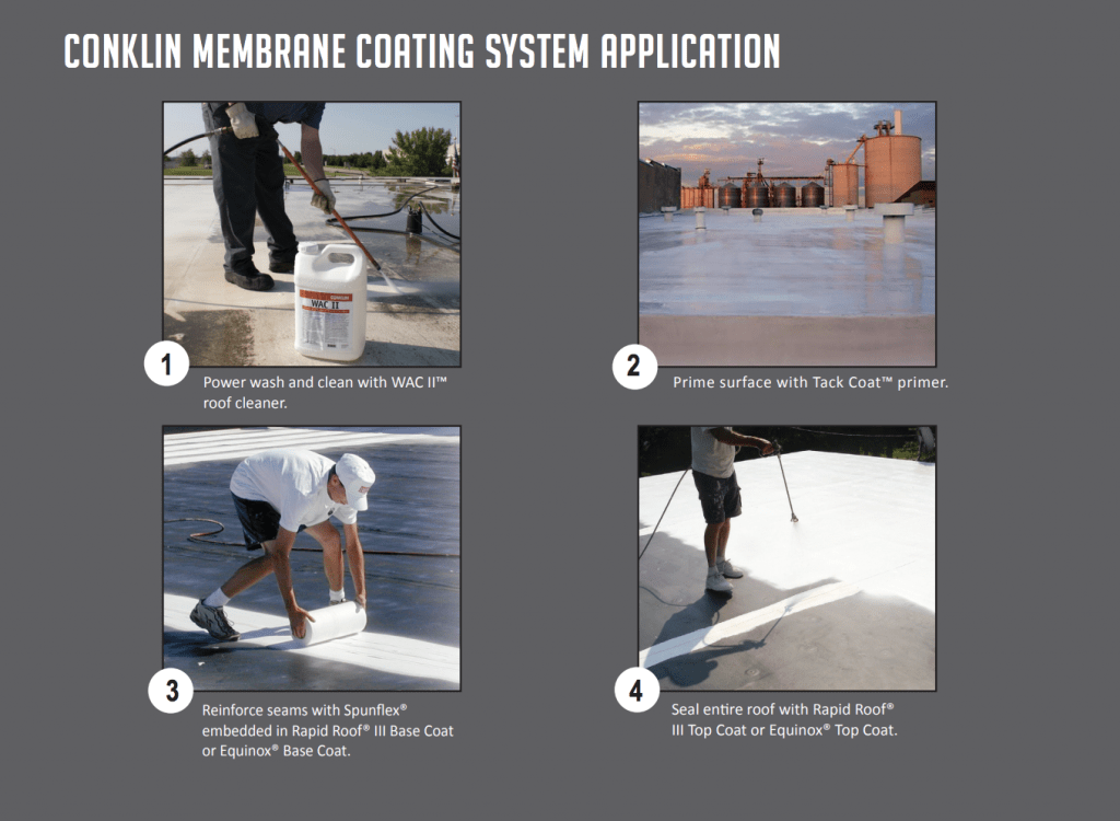 Conklin Membrane Coating System Application Process.