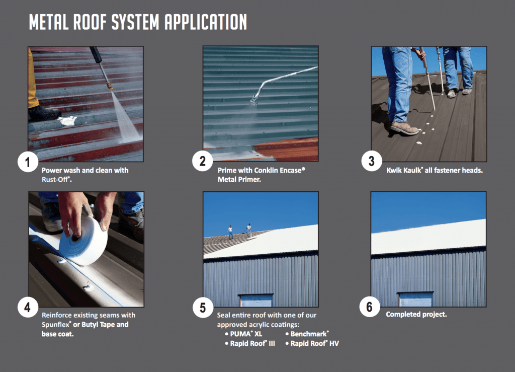 Metal Roof System Application Process.