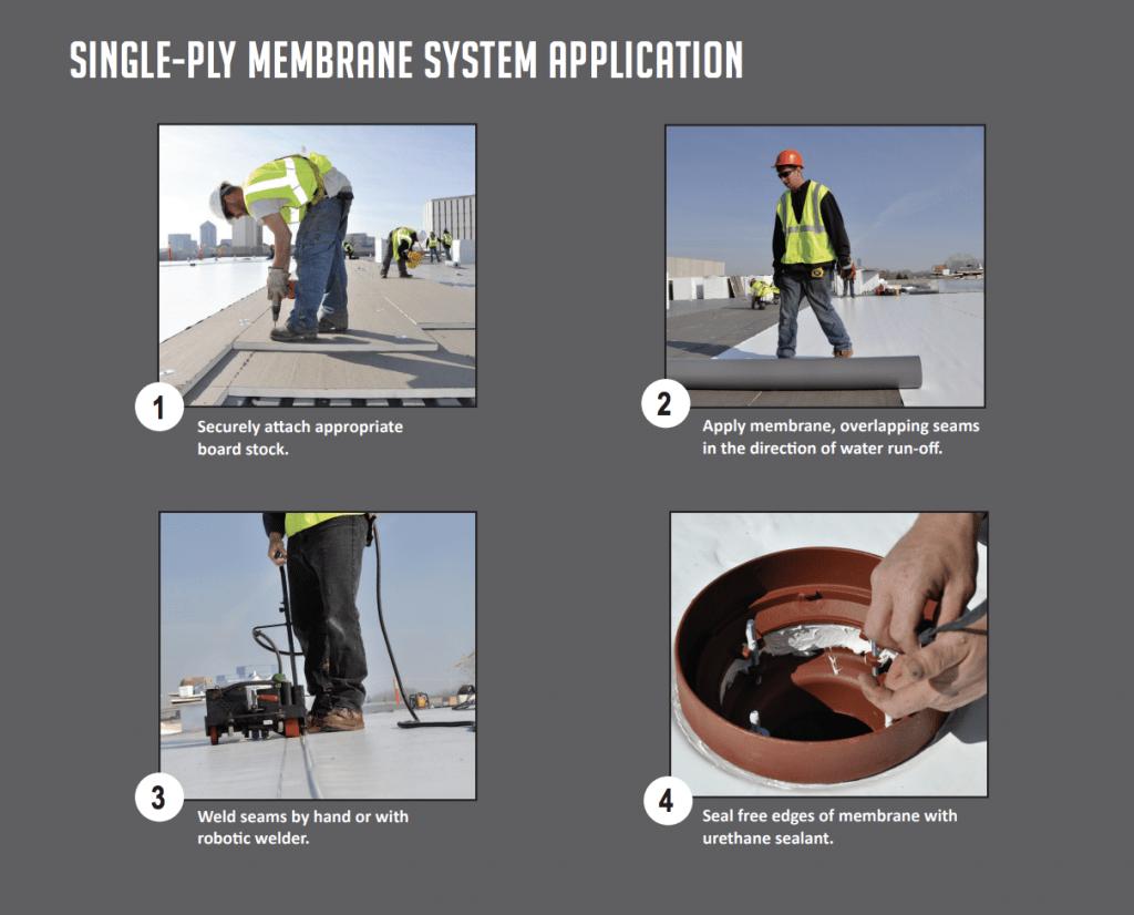 Single-Ply Membrane System Application Process.