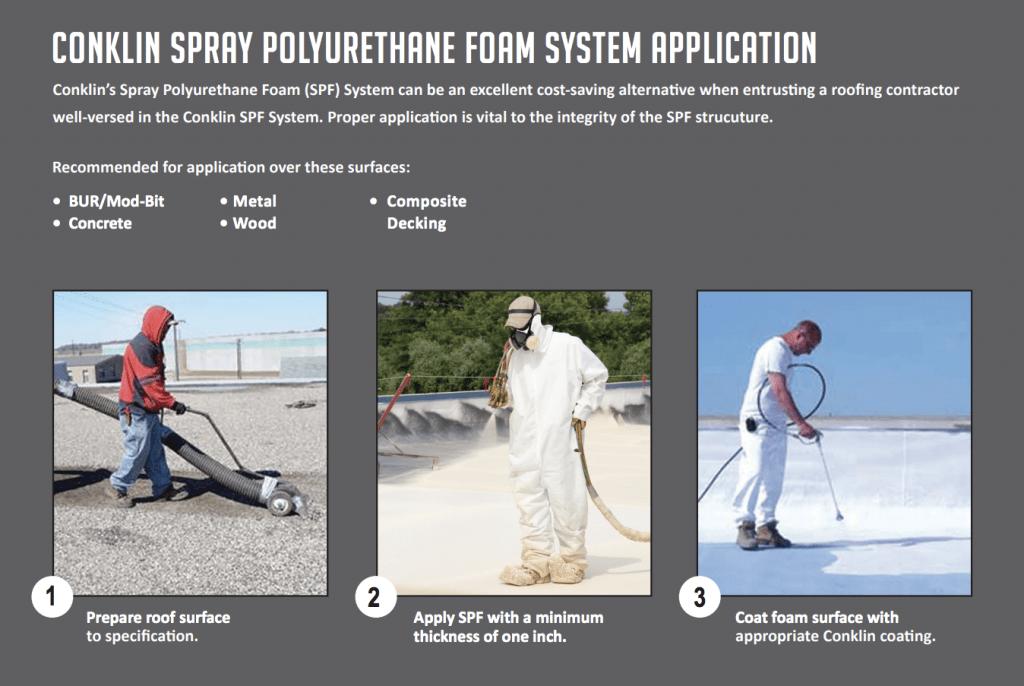 Conklin Spray Polyurethane Foam System Application Process.